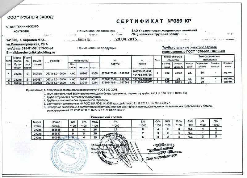 Сертификаты качества труба гост 10704 сертификат соответствия гост 3560-73