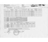 Сертификат качества на товар Профильная труба 20х20х1,5