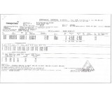 Сертификат качества на товар Швеллер № 6.5