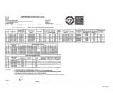 Сертификат качества на товар Труба № 102х3