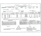 Сертификат качества на товар Труба № 108х3,5 оцинкованная