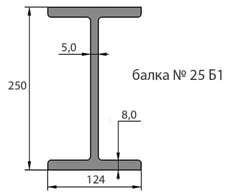 Балка № 25 Б-1