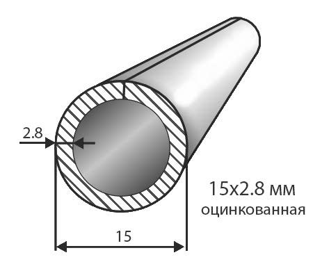 Труба № 15х2,8 оцинкованная
