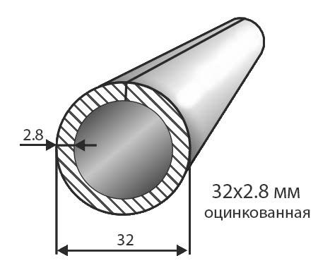 Труба № 32х2,8 оцинкованная