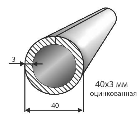 Труба № 40х3 оцинкованная